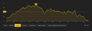 Screenshot_2019-12-04 0 53 h Trail running de anthonyrabeau Move[17923]